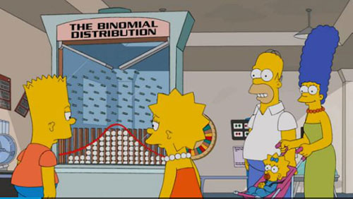 Simpsons Binomial Distribution